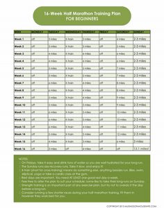 half marathon beginner training plan. YUP I AM going to do this. Love this, Its really going to help me.