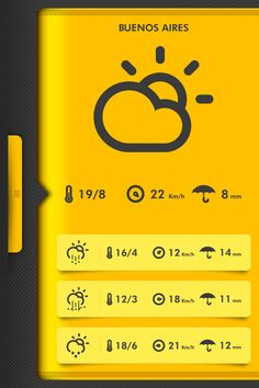 Simpli Weather App Concept by Pwrdesign Studio - Weather page