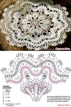 Captivating All About Crochet Ideas. Awe Inspiring All About Crochet Ideas. Free Crochet Doily Patterns, Crochet Doily Diagram, Crochet Chart, Thread Crochet, Filet Crochet, Crochet Motif, Irish Crochet, Crochet Designs, Crochet Lace