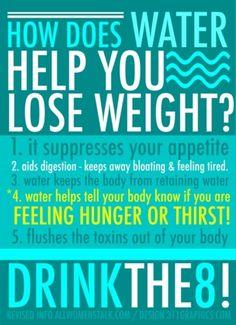 Water counts as healthy food.