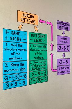 My Math Resources - Adding and Subtracting Integers Bulletin Board Posters