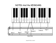 8 Best The Music Classroom Images