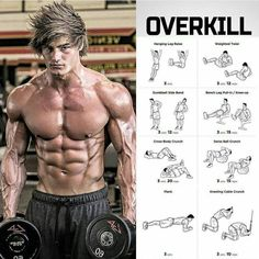 Overkill ABS workout - weighteasyloss.com