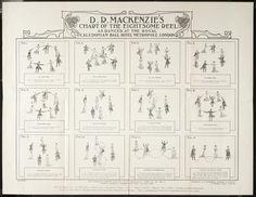 De A D E A Waltz Dance Ballroom Dance on Tango Steps Diagram