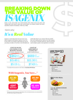 Isagenix is more affordable than you think! Www.heatherneiderhiser.isagenix.com heatherMarie8105@gmail.com 100% natural 30 day guarentee