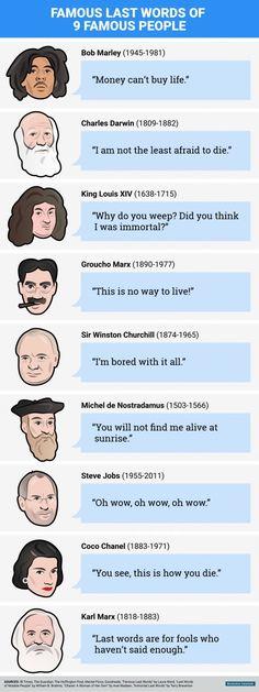 BI: Famous last words of famous people