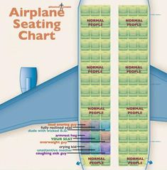 Seating chart for YOUR next flight