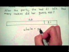 Singapore math lesson videos