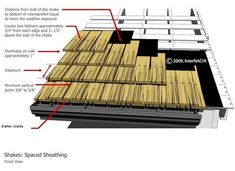 Mastering Roof Inspections: Wood Shakes and Shingles, Part 3 - InterNACHI