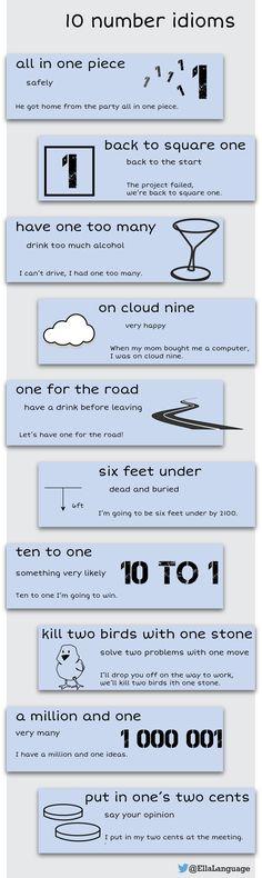 10 number idioms #idioms #ESL #ELT #English