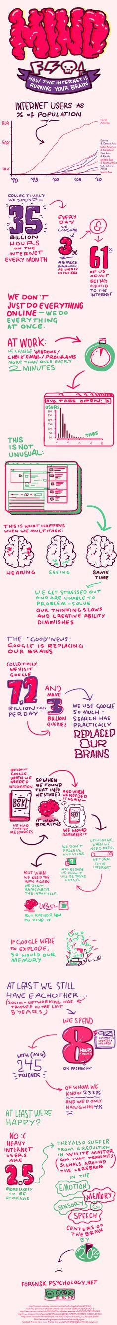 #internet #infographie #psychologie
