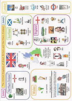 UK symbols