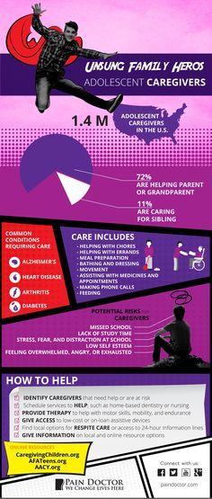 Unsung Heros. Adolescent Caregivers - Pain Doctor