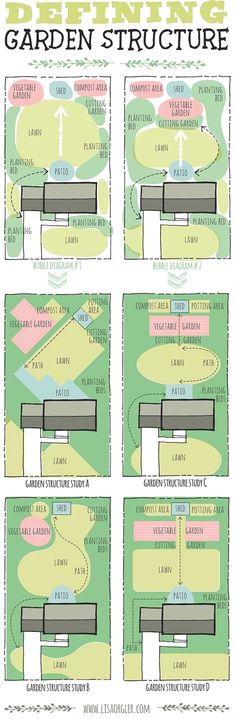 This can be the most challenging, yet the most fun part of developing your spatial design . Once you create a bubble diagram to organize your outdoor spaces, the next step is defining the structure of…MoreMore  #LandscapingIdeas