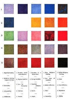 Secret meanings of colors according to a Victorian work of synesthetic mysticism called Thought-Forms (1901). A future article on the book i...