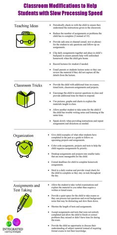 Classroom Modifications for Students that Struggle with Slow Processing Speed I definitely want a copy of this at my desk. Some students learn at a slower pace and I want to be able to teach them as effectively as my other students. Learning Tips, Kids Learning, Teaching Resources, Teaching Ideas, Auditory Processing Disorder, Executive Functioning, Adhd Kids, School Psychology, Learning Disabilities