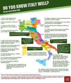Top 25 Fun Facts About Italy Holidays Fun Facts About Italy, All About Italy, Toscana, Italy Information, Italy For Kids, Italian Life, Everyday Italian, World Thinking Day, Italy Vacation