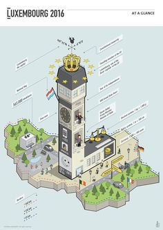 LUXEMBOURG 2016 on Behance