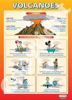 From our Geography poster range, the Volcanoes Poster is a great educational resource that helps improve understanding and reinforce learning. Gcse Geography Revision, Gcse Biology Revision, Geography Quiz, Geography Worksheets, Geography Activities, Physical Geography, Geography Lessons, World Geography, Middle School Geography