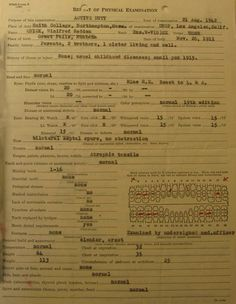 The Physical Exam Wwii, Physics, How To Become, Waves, World War Ii, Wave