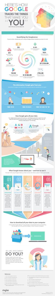 Here's How Google Tracks You – and What You Can Do About It - #infographic