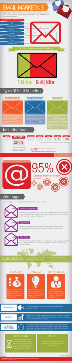#Emailmarketing #Infographic Need help with #socialmedia for your business? Connect with us on Facebook for more information, tips and tricks www.facebook.com/socialmediastrategygroup