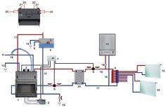 Rys. 2. Przykładowy schemat podłączenia wkładu kominkowego z płaszczem wodnym z kotłem gazowym: 1. wkład kominkowy z płaszczem wodnym, 2. wylot spalin, 3. sterowany elektryczny dolot powietrza, 4. otwarte naczynie wzbiorcze, 5. automatyczne uzupełnianie wody (z wodociągu), 6. pompa c.o., 7. centralka sterująca MSK GLASS, 8. zasilanie z wodociągu, 9. rozdzielacz c.o., 10. odbiornik ciepła c.o., 11. rura bezpieczeństwa min. Ø 25 mm wewnątrz, 12. rura wzbiorcza min. Ø 25 mm wewnątrz, 13. rura…