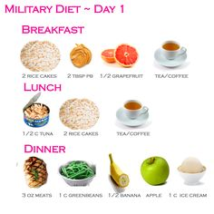 Military Diet Day 1 - Gluten Free Substitutions