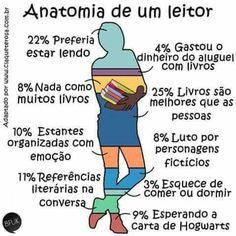 Anatomia de um leitor