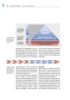 Hafner on CRM Blog, Chart, Feeling Frustrated, Not Interested