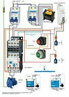 Smart — Smart Power 4 All Electrical Panel Wiring, Electrical Circuit Diagram, Electrical Plan, Electrical Installation, Electrical Layout, Electrical Engineering Books, Electrical Projects, Electronic Engineering, Power Engineering