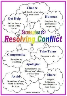 Free printable worksheet: When I Have a Conflict. A quick self ...