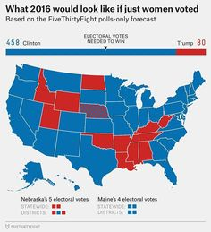 What the US would look like if only WOMEN voted in the upcoming presidential election... (Red: Donald Trump, Blue: Hillary Clinton)