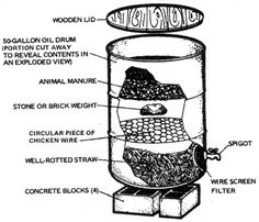 How To Urban Garden How to Make Manure Tea Fertilizer - How to make manure tea fertilizer for your garden, using economical, readily available parts and materials salvaged from your homestead. Liquid Fertilizer, Organic Fertilizer, Organic Gardening, Garden Fertilizers, Backyard Vegetable Gardens, Garden Compost, Compost Tea, Milk The Cow, Mother Earth News