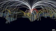 Un análisis global sobre privacidad de las apps para móviles