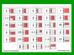 Diseñado por el sevillano Grupo Alquerque, este dominó relaciona las fracciones con las partes del todo. RECORDAMOS QUE LA PRESENTACIÓN SOBRE EL USO DEL JUEGO DE DOMINÓS EN CLASE DE MATEMÁTICAS, SE...