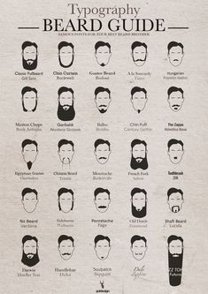 Sure, because everyone needs to know how to match a font with a beard style.