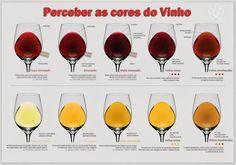 Dionisios Simplificando o vinho Blog sobre vinhos harmonização bebidas receitas cinema saúde