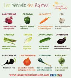 Les bienfaits des légumes 🌶 🌽 🍅 🍆🥦🥒🥕🥔🍠