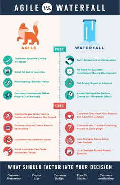 Agile vs. Waterfall infographic