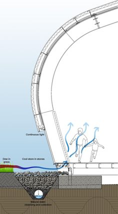 Image 23 of 32 from gallery of Milson Island Indoor Sports Stadium / Allen Jack+Cottier Architects. Diagram 7