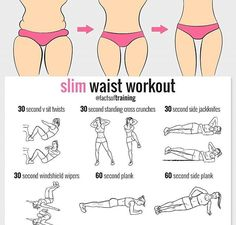 Lose Weight - Slim waist workout - In Just One Day This Simple Strategy Frees You From Complicated Diet Rules - And Eliminates Rebound Weight Gain Fitness Workouts, Training Fitness, Fitness Motivation, Cardio Workouts, Waist Training Workout, Tummy Workout, Side Fat Workout, Strength Training, Motivation Quotes