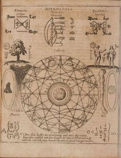 Image from 'Hermetischer Probier Stein..' (Hermetic Touchstone) 1647, by Oswald Croll (Kroll or Crollius)