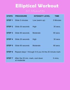 A great 30-minute elliptical workout you can do at home or at the gym.