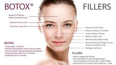 Your shop for quality Botulinum and dermal filler. If you are looking to buy Botox and Dermal Fillers then you are at the right place Buy botox online Botox Fillers, Dermal Fillers, Lip Fillers, Botox Injection Sites, Botox Injections, Filler Injection, Birmingham, Restylane Lips, Botox Cost