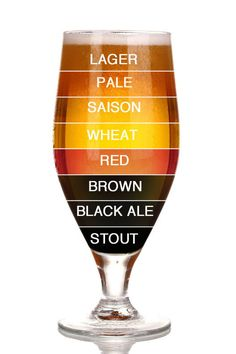 Eight shades of beer. #infographic #beer #brewing