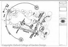 Bubble / functional diagram