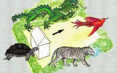 I 4 animali sono la rappresentazione simbolica di tutte le energie che ruotano attorno ad una casa, ad un edificio, ecc... <br />Sono orientati in modo tale da creare un flusso energetico. Ognuno ha un su