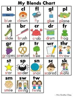 SOUNDS AND BLENDS CHARTS - TeachersPayTeachers.com