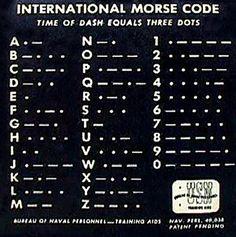 Thanks, I Made It: DIY Idea: Morse Code Jewelry, take 2